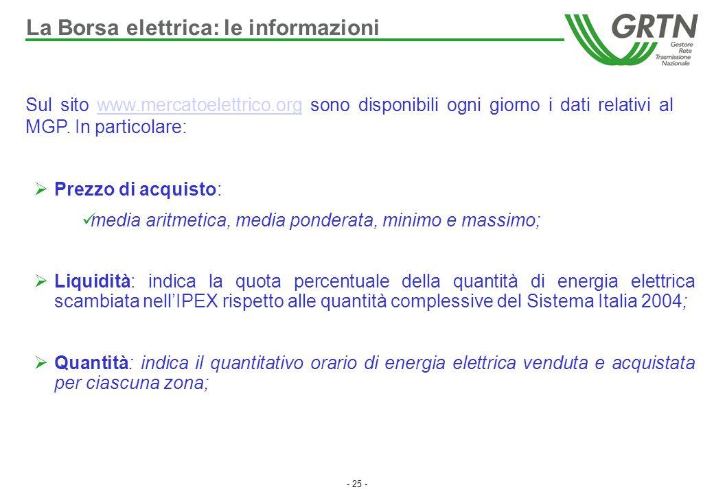 La Borsa elettrica: le informazioni