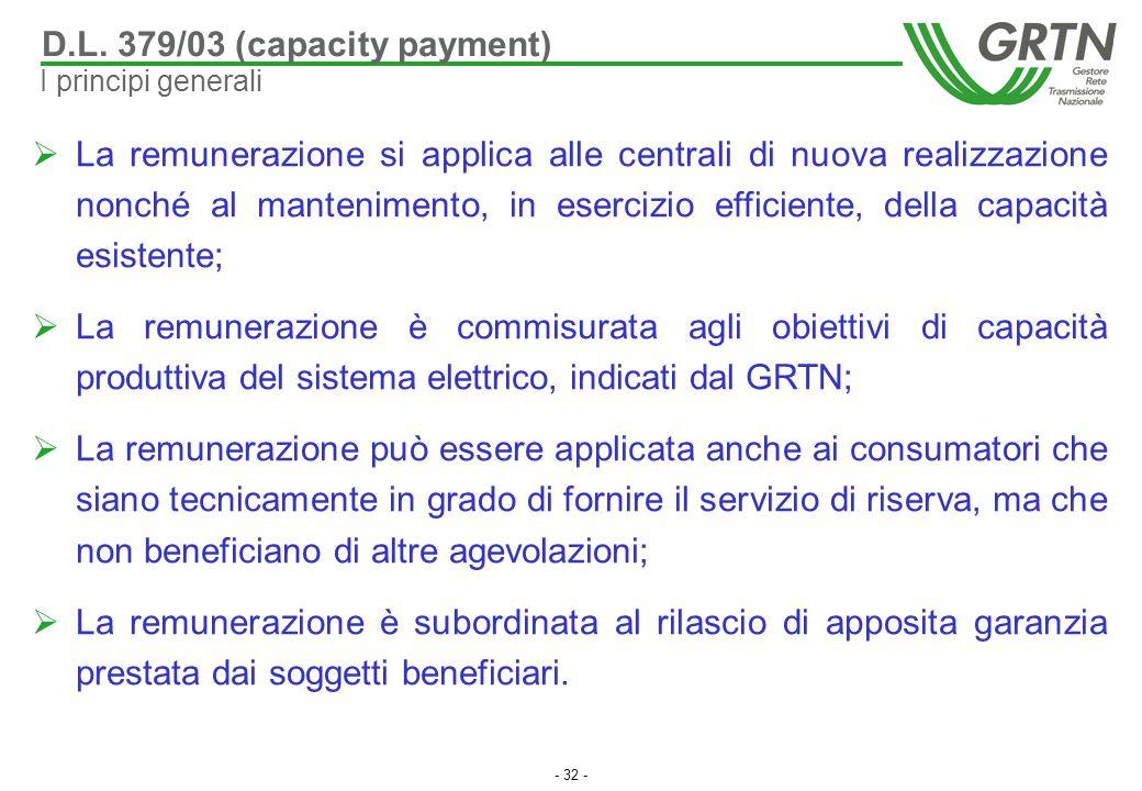 D.L. 379/03 (capacity payment)