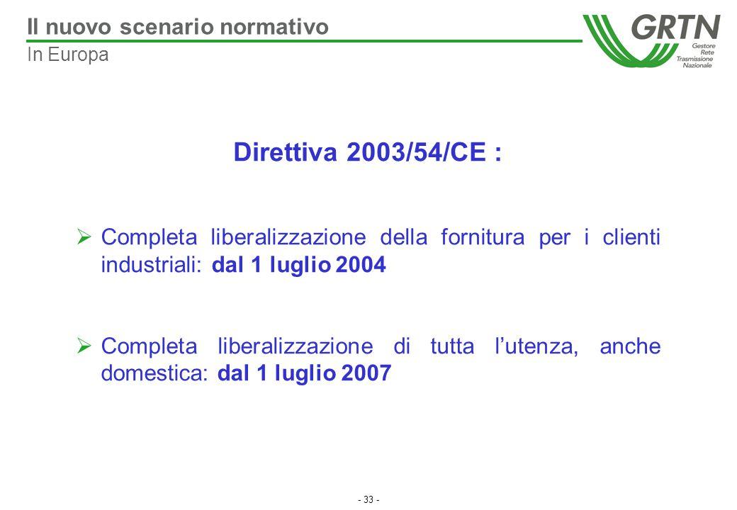 Direttiva 2003/54/CE : Il nuovo scenario normativo