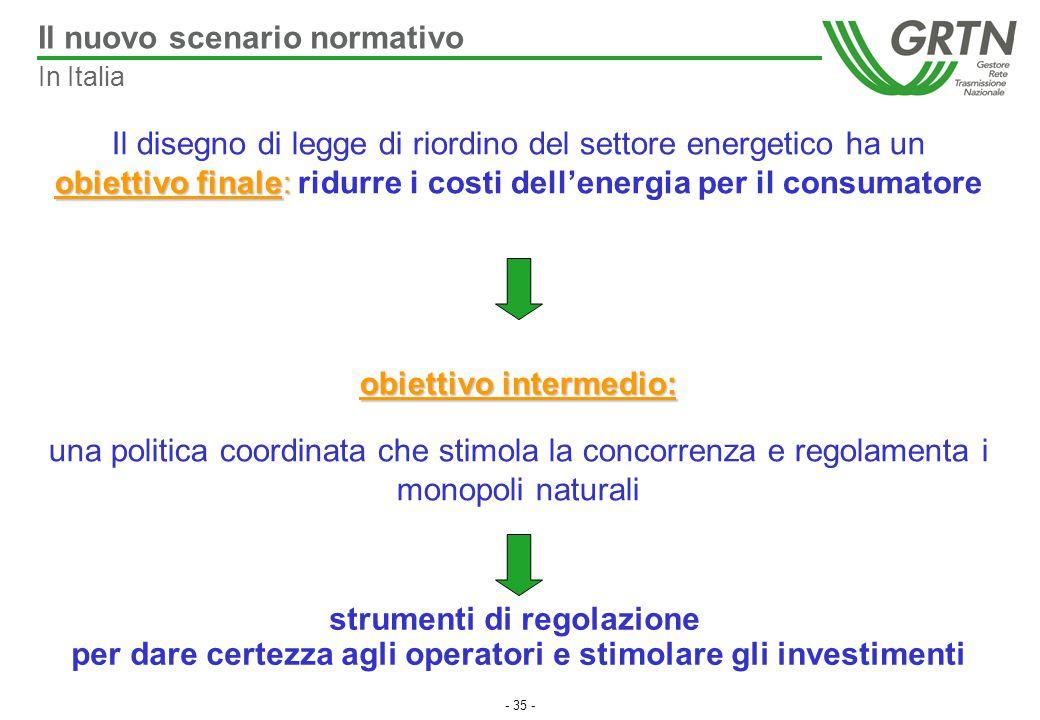 Il nuovo scenario normativo