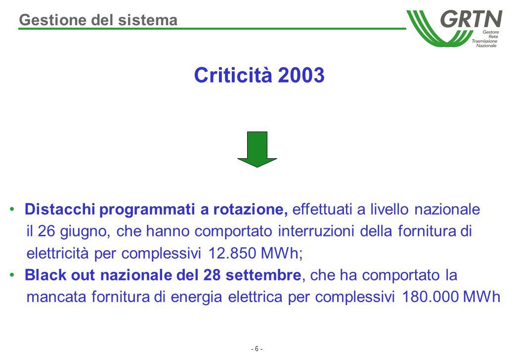 Gestione del sistema Criticità 2003. Distacchi programmati a rotazione, effettuati a livello nazionale.