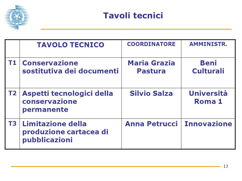 Tavoli tecnici TAVOLO TECNICO Conservazione sostitutiva dei documenti