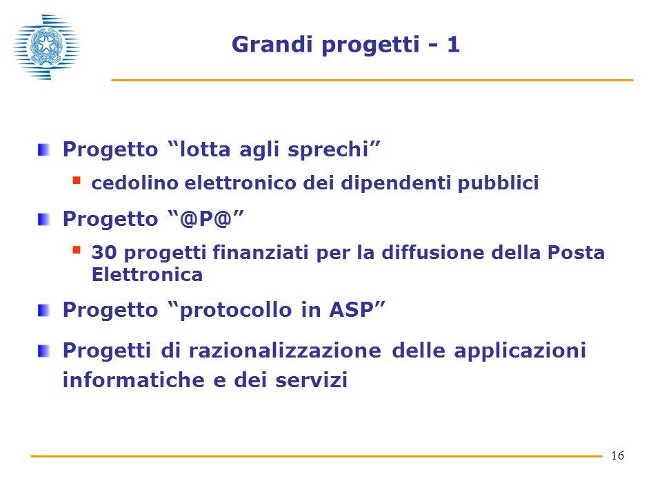 Grandi progetti - 1 Progetto lotta agli sprechi Progetto @P@