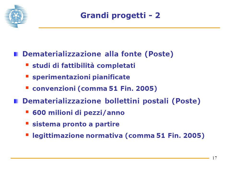Grandi progetti - 2 Dematerializzazione alla fonte (Poste)
