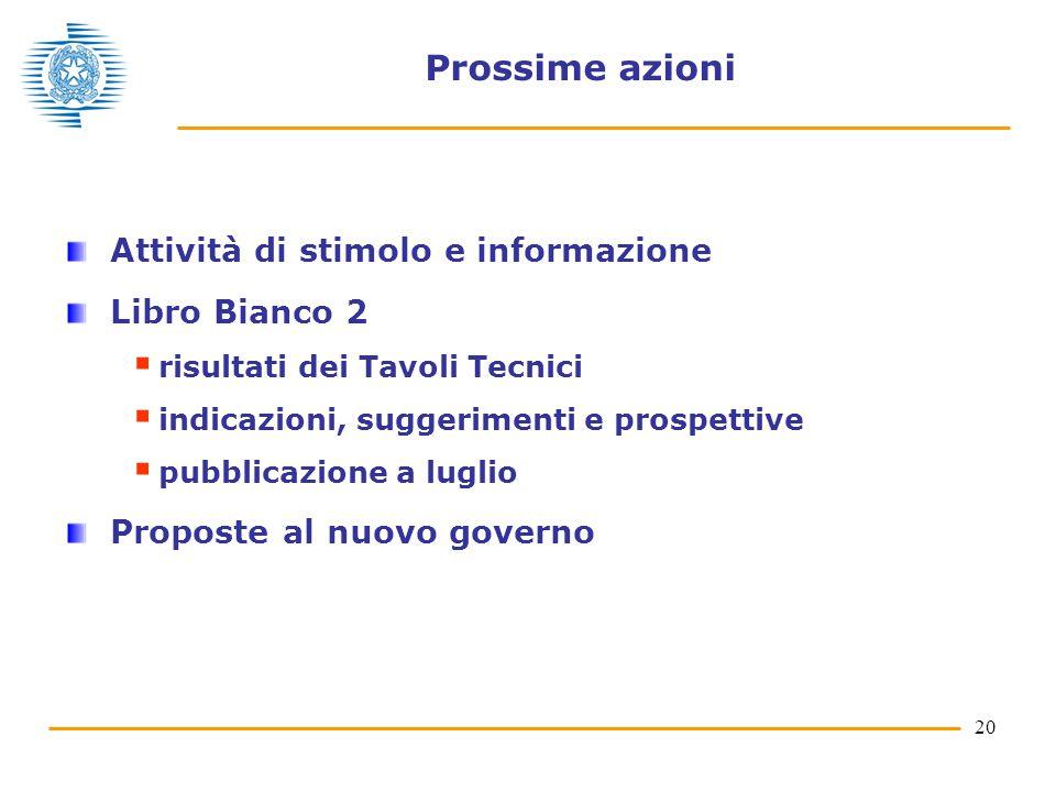 Prossime azioni Attività di stimolo e informazione Libro Bianco 2