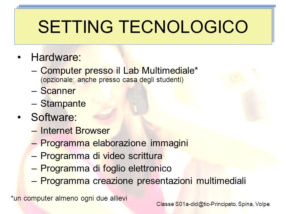 Classe S01a-did@tic-Principato, Spina, Volpe