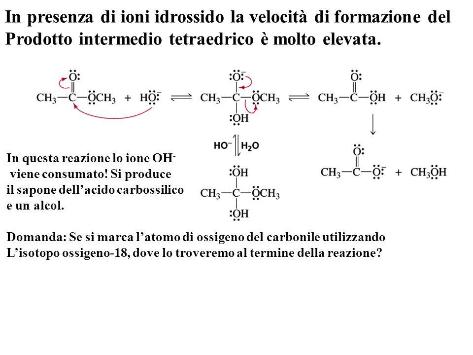 In presenza di ioni idrossido la velocità di formazione del