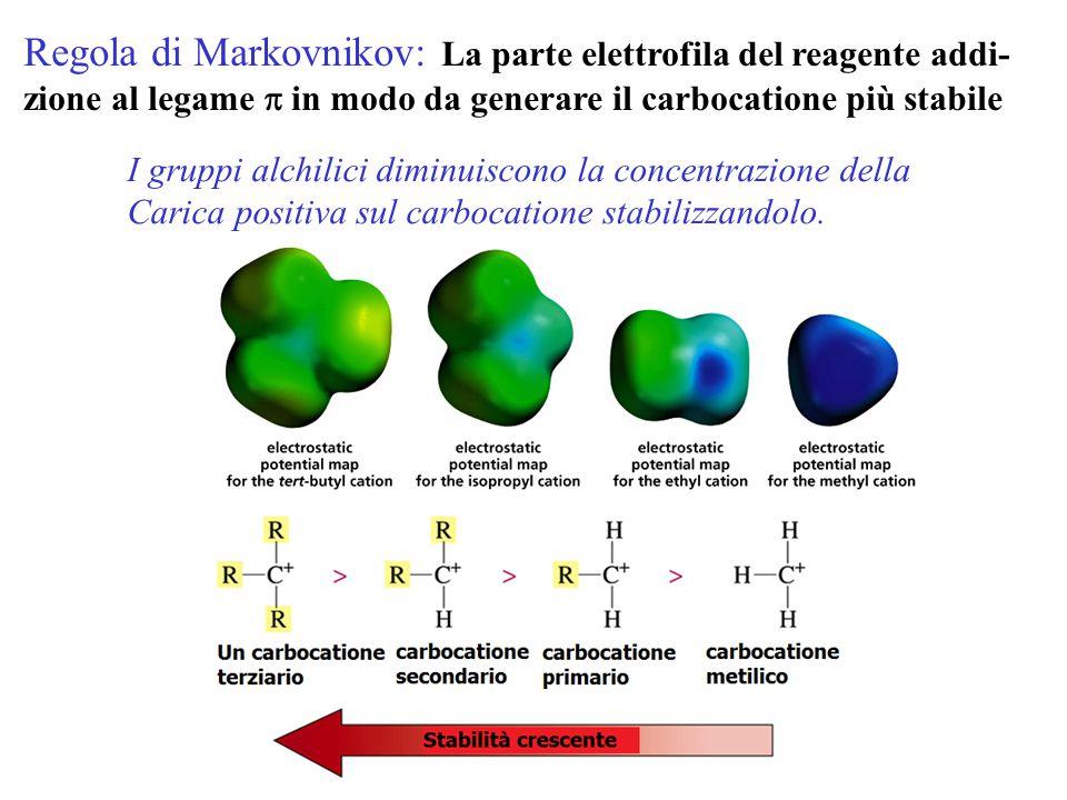 Regola di Markovnikov: La parte elettrofila del reagente addi-zione al legame p in modo da generare il carbocatione più stabile