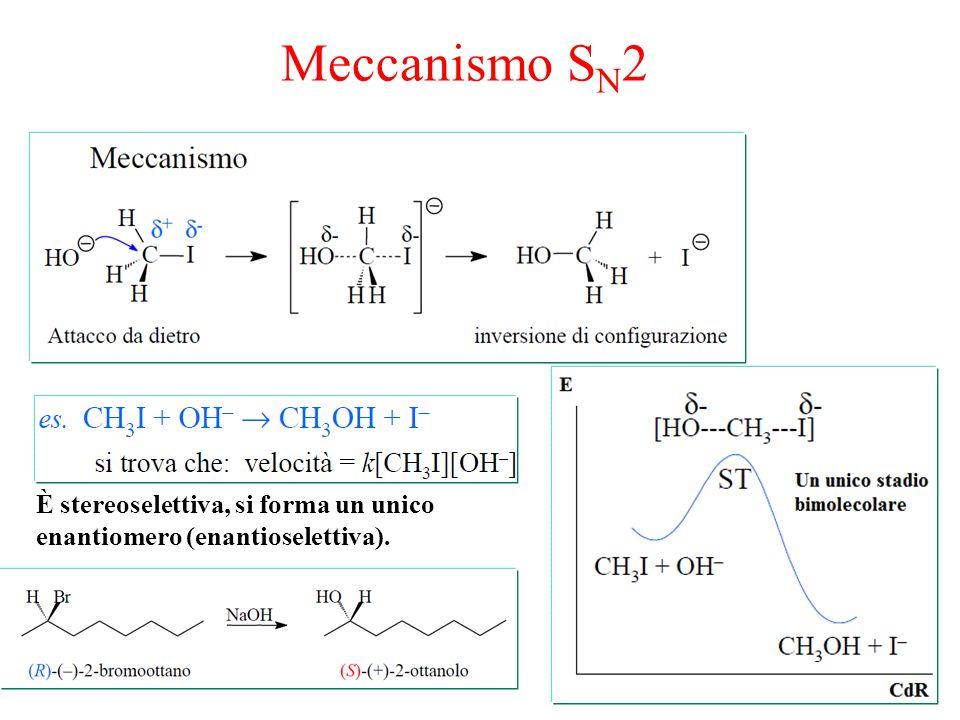 Meccanismo SN2 È stereoselettiva, si forma un unico enantiomero (enantioselettiva).