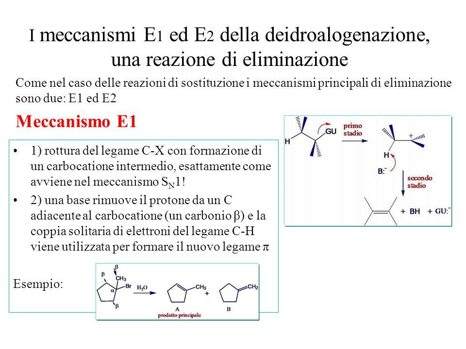 I meccanismi E1 ed E2 della deidroalogenazione, una reazione di eliminazione