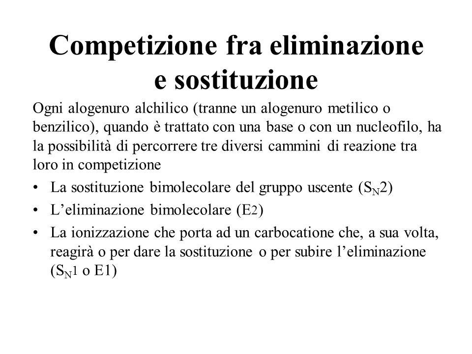 Competizione fra eliminazione e sostituzione