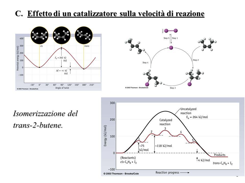 C. Effetto di un catalizzatore sulla velocità di reazione