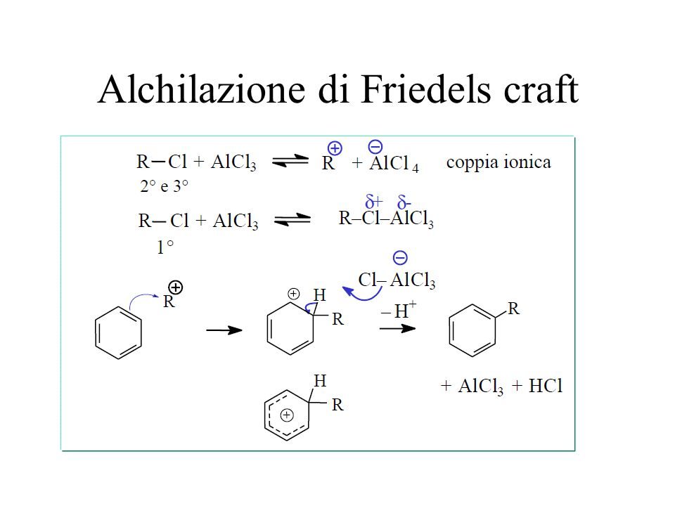 Alchilazione di Friedels craft