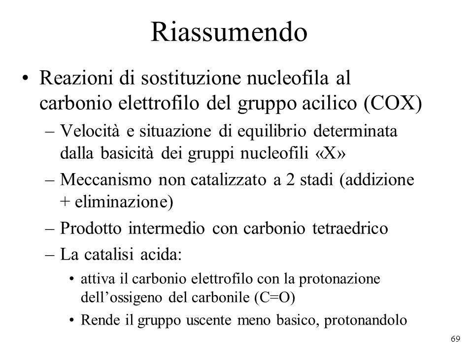 Riassumendo Reazioni di sostituzione nucleofila al carbonio elettrofilo del gruppo acilico (COX)