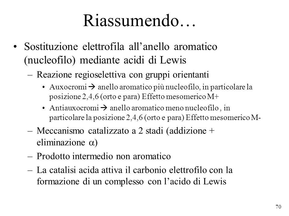 Riassumendo… Sostituzione elettrofila all'anello aromatico (nucleofilo) mediante acidi di Lewis. Reazione regioselettiva con gruppi orientanti.
