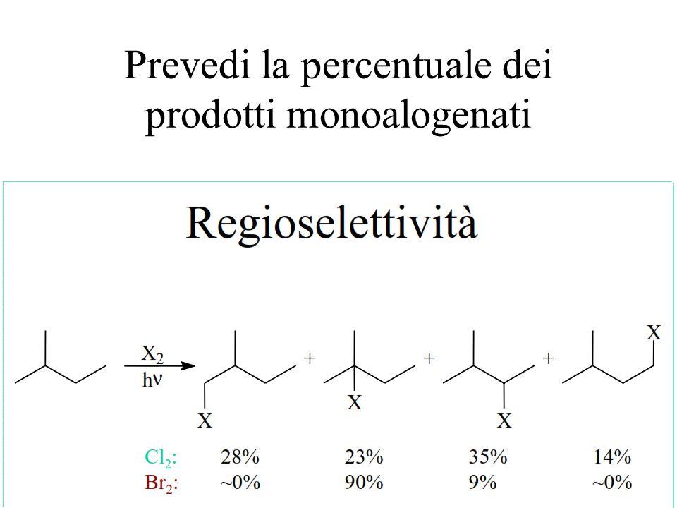 Prevedi la percentuale dei prodotti monoalogenati