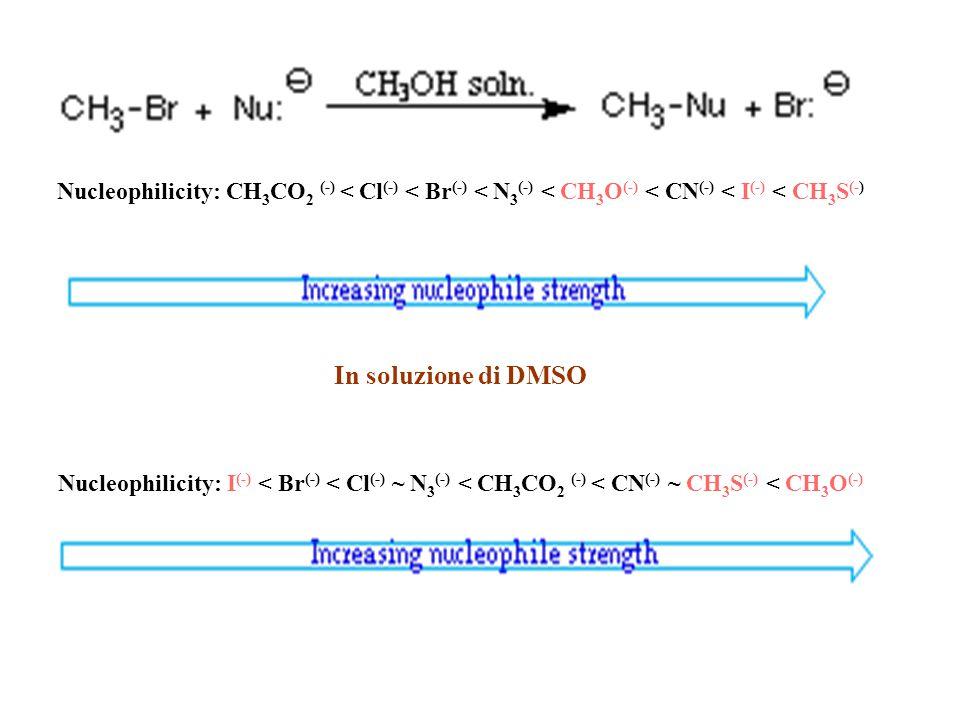Nucleophilicity: CH3CO2 (-) < Cl(-) < Br(-) < N3(-) < CH3O(-) < CN(-) < I(-) < CH3S(-) In soluzione di DMSO