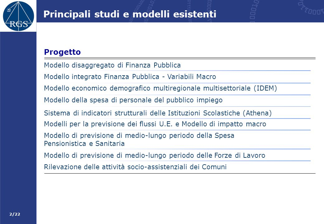 Principali studi e modelli esistenti