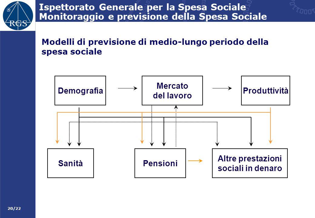Ispettorato Generale per la Spesa Sociale Monitoraggio e previsione della Spesa Sociale
