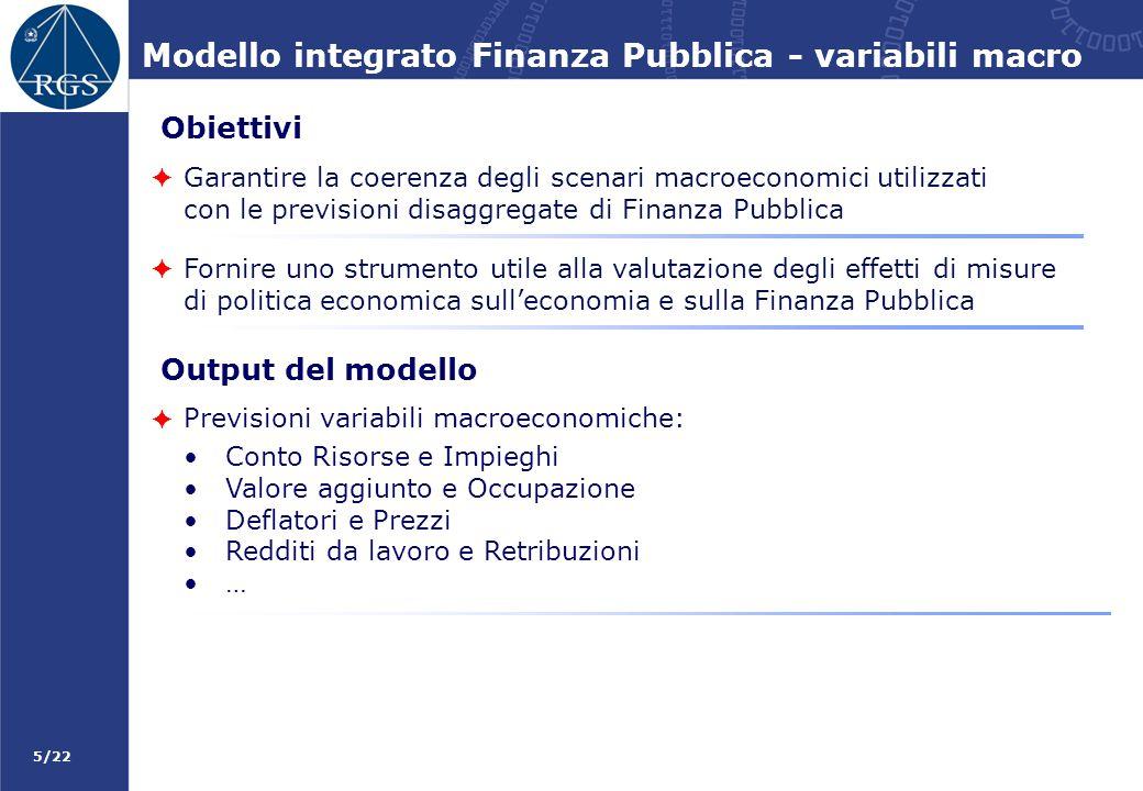 Modello integrato Finanza Pubblica - variabili macro