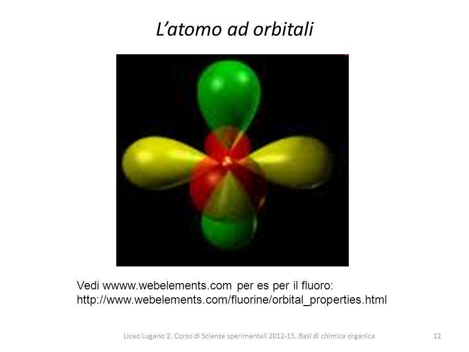 L'atomo ad orbitali Vedi wwww.webelements.com per es per il fluoro: