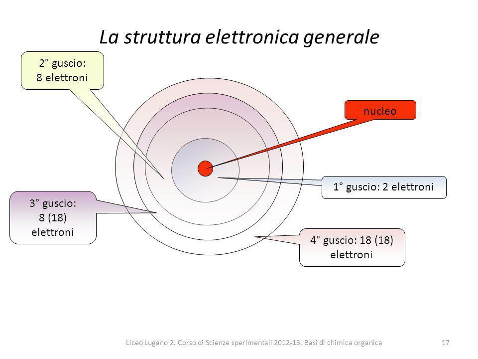 La struttura elettronica generale