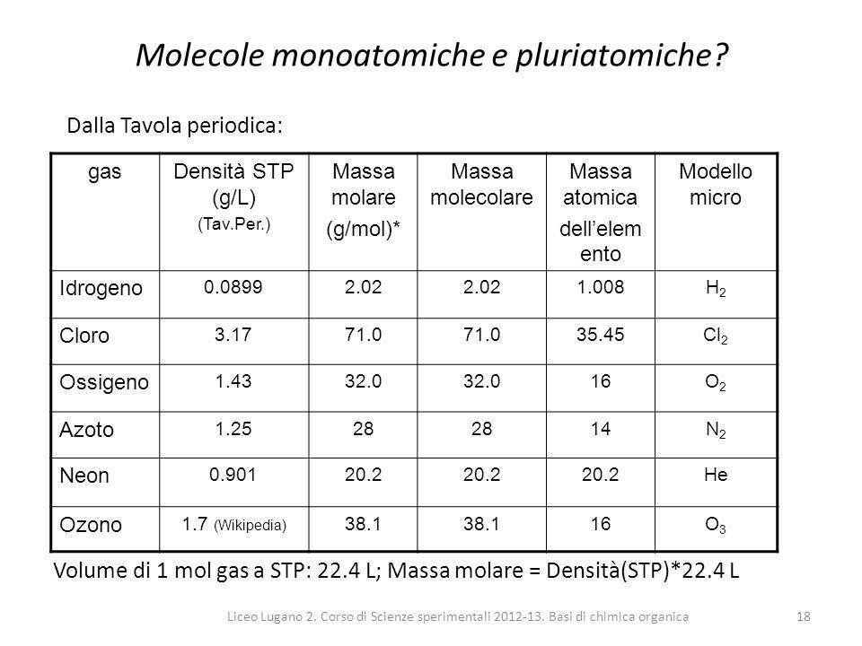 Molecole monoatomiche e pluriatomiche