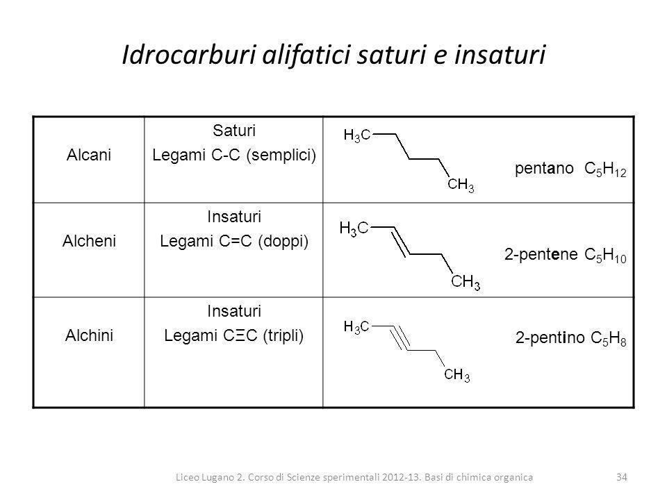 Idrocarburi alifatici saturi e insaturi