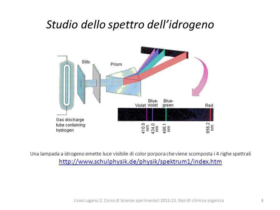 Studio dello spettro dell'idrogeno