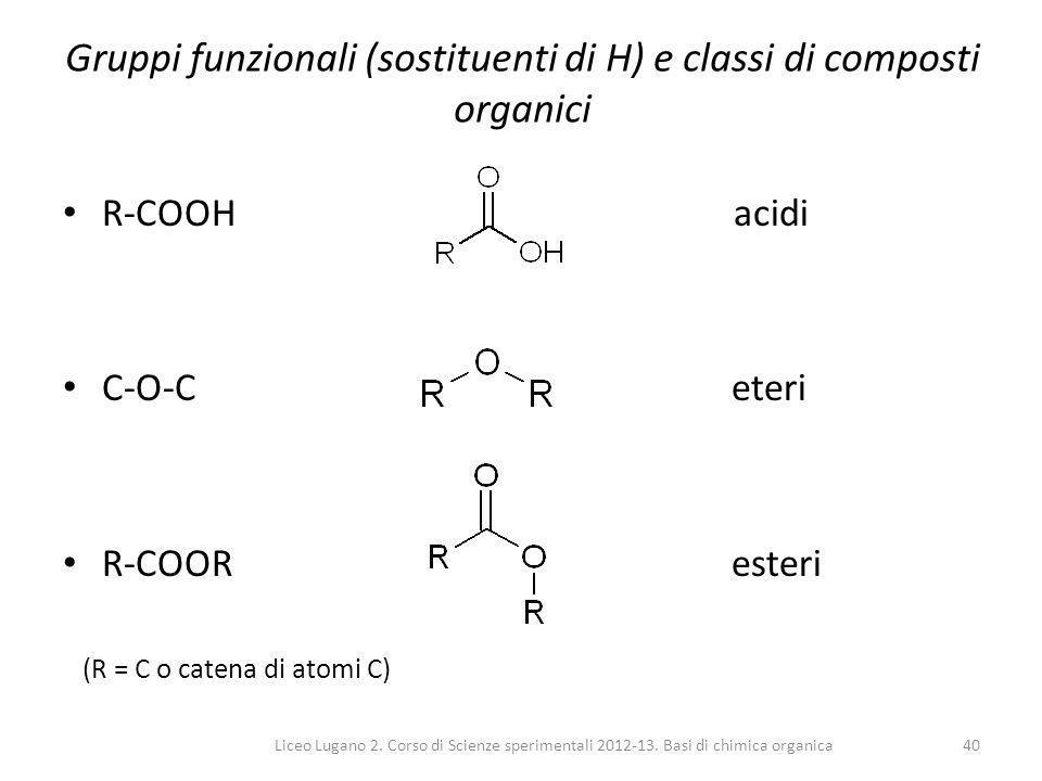 Gruppi funzionali (sostituenti di H) e classi di composti organici
