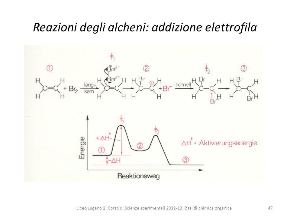 Reazioni degli alcheni: addizione elettrofila