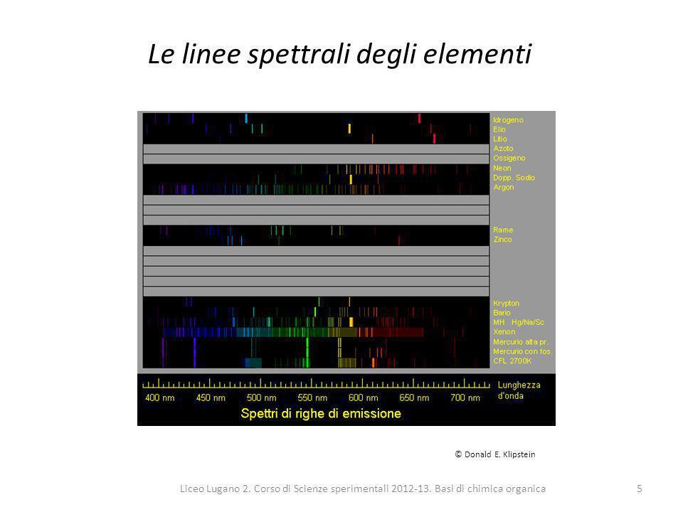 Le linee spettrali degli elementi