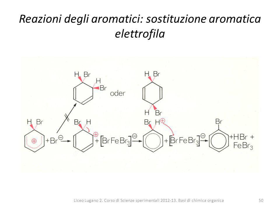 Reazioni degli aromatici: sostituzione aromatica elettrofila
