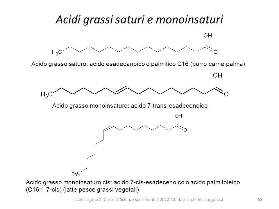 Acidi grassi saturi e monoinsaturi