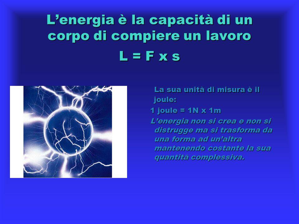 L'energia è la capacità di un corpo di compiere un lavoro L = F x s