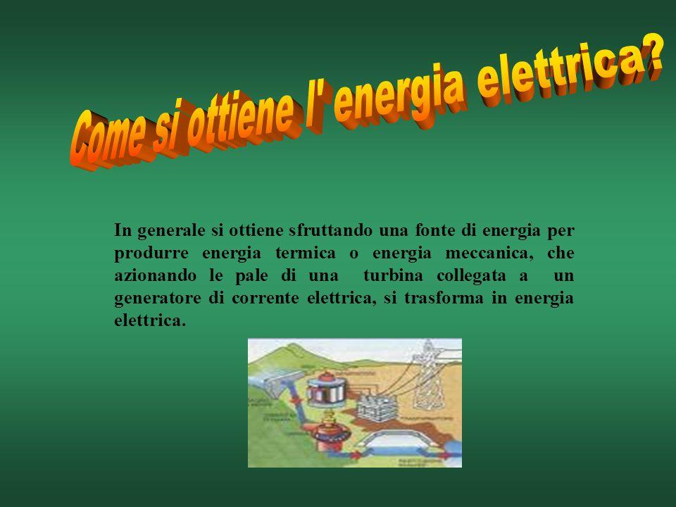 Come si ottiene l energia elettrica