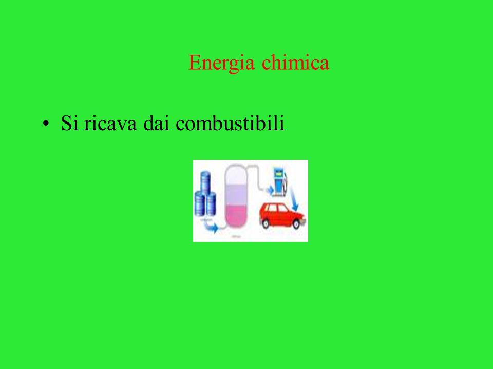 Energia chimica Si ricava dai combustibili