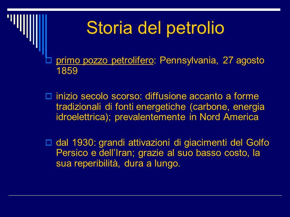 Storia del petrolio primo pozzo petrolifero: Pennsylvania, 27 agosto 1859.