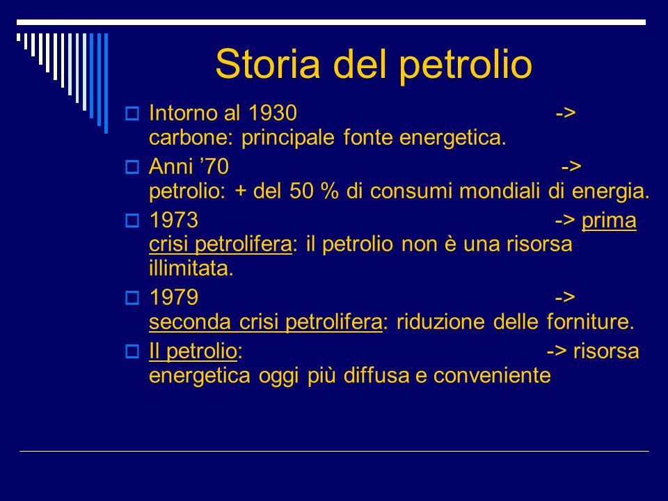 Storia del petrolio Intorno al 1930 -> carbone: principale fonte energetica.