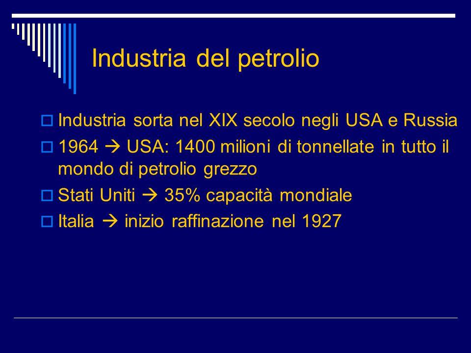 Industria del petrolio