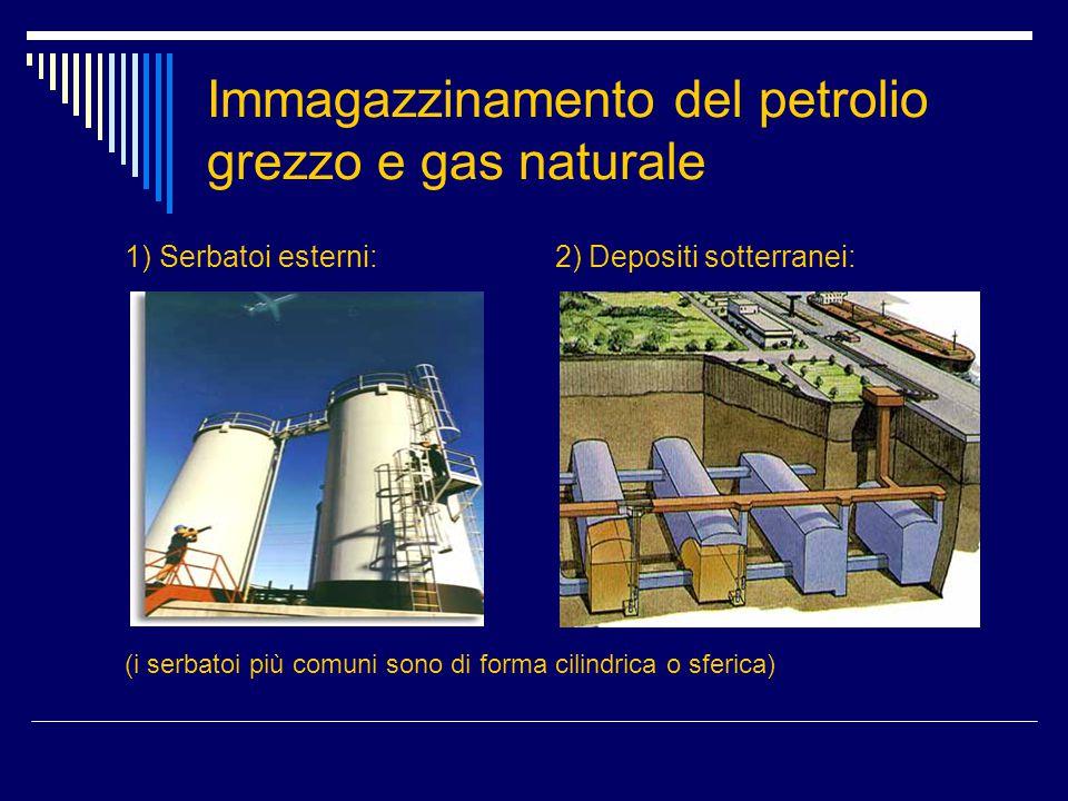 Immagazzinamento del petrolio grezzo e gas naturale