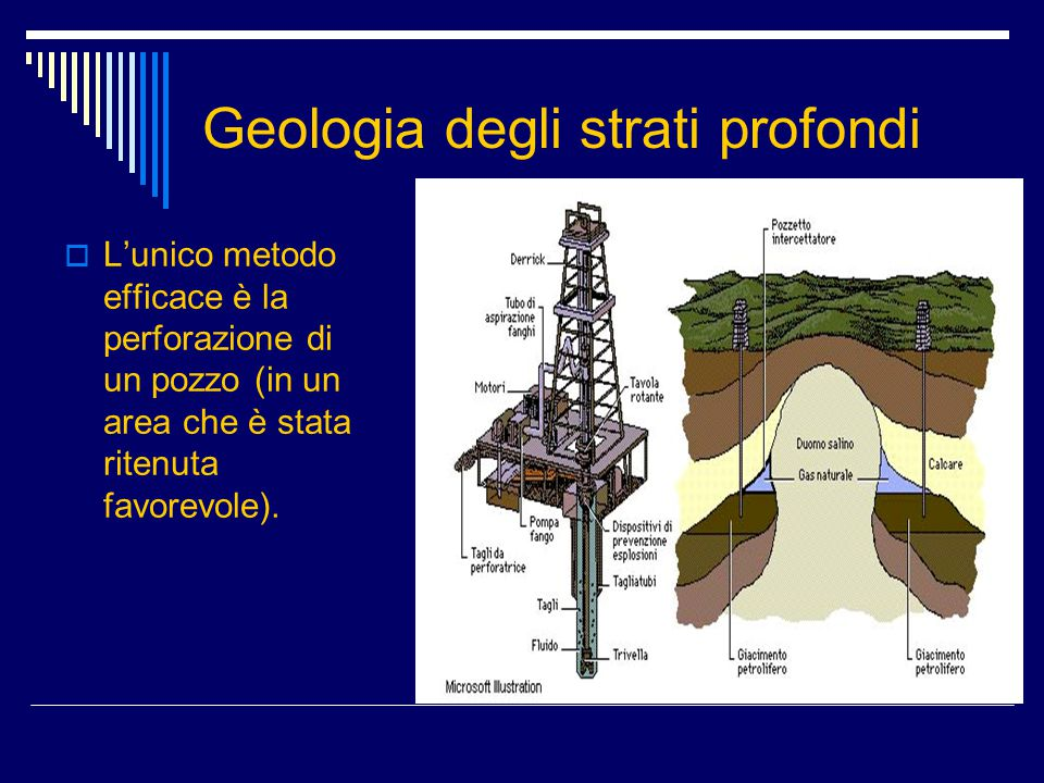 Geologia degli strati profondi