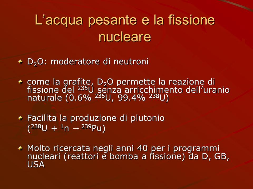L'acqua pesante e la fissione nucleare