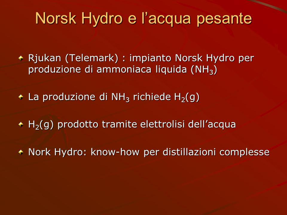 Norsk Hydro e l'acqua pesante