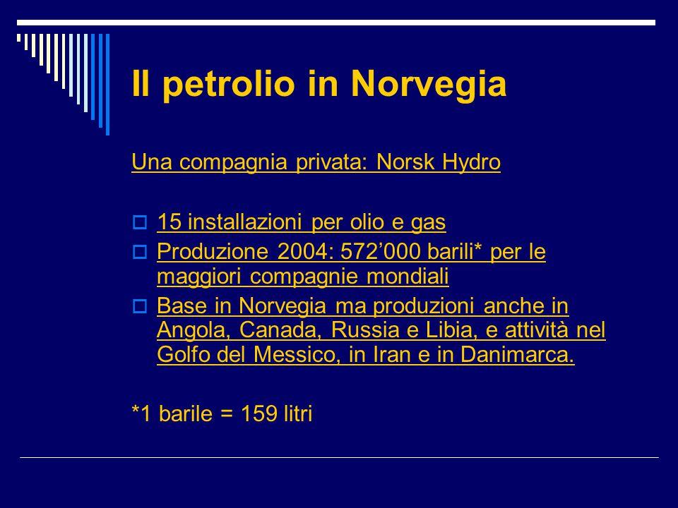 Il petrolio in Norvegia