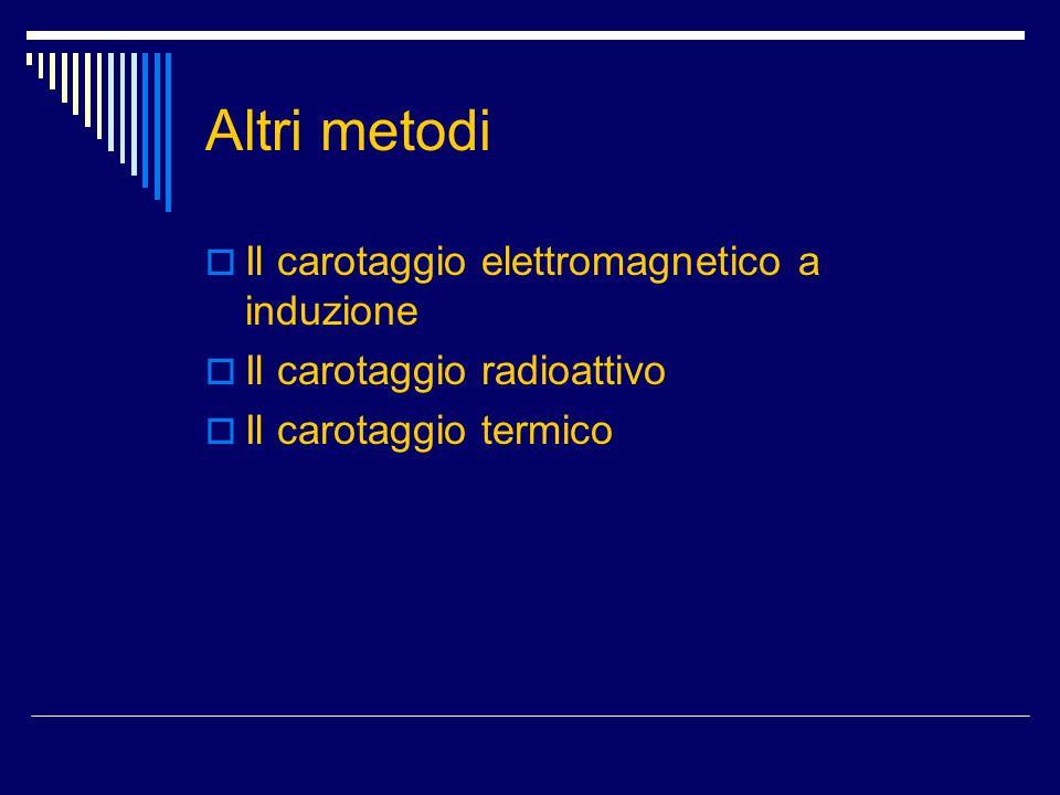Altri metodi Il carotaggio elettromagnetico a induzione