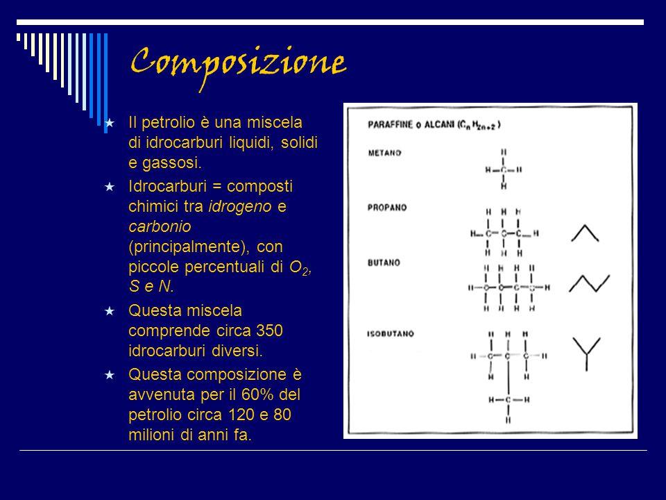 Composizione Il petrolio è una miscela di idrocarburi liquidi, solidi e gassosi.