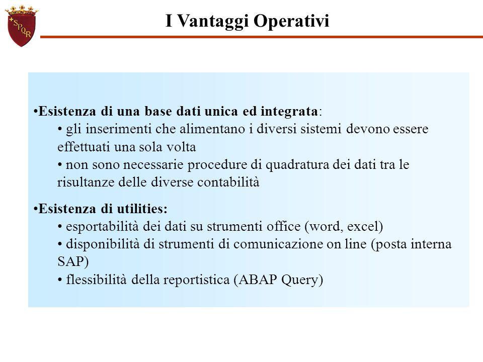 I Vantaggi Operativi Esistenza di una base dati unica ed integrata: