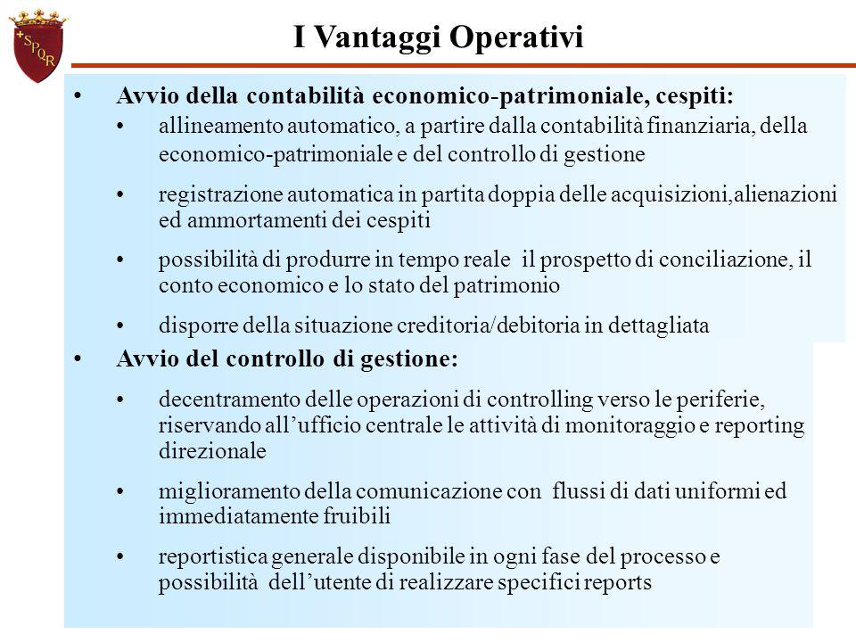 I Vantaggi Operativi Avvio della contabilità economico-patrimoniale, cespiti:
