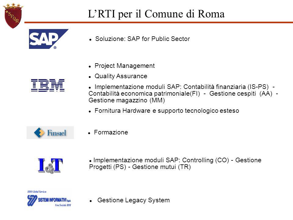 L'RTI per il Comune di Roma
